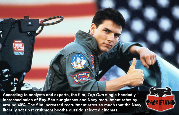 ray ban website  Top Gun Increased Sales of Ray-Ban Glasses by 40% - Fact Fiend